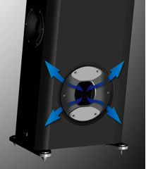 Bi-Directional ADS Ports are positioned on both sides of the speaker enclosure